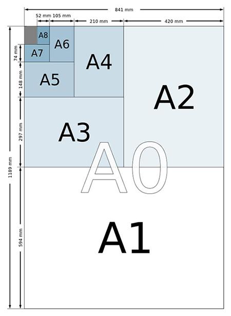 dimensiuni-pagini-a0-a1-a2-a3-a4-a5-a6-a7-a8-a9-a10